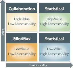 forecastability.jpg